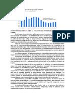 COMENTARIO DE GRÁFICAS SOBRE LA EVOLUCIÓN DEL NÚMERO DE HIJOS POR MUJER EN ESPAÑA
