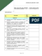 Chestionar Audit Intern MODEL