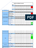EHS Metric Scorecard