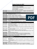 60483032-Principais-Normas-Tecnicas-ABNT.pdf