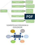 Determinacion de La Localizacion