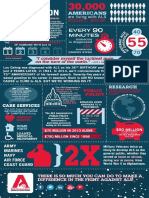 The ALS Association infographic