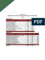 Trabajo 7 -Excel Hidrologia