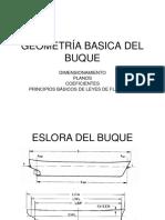 Presentacion Basica