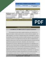 ACTIVIDAD#3_Ficha de lectura.doc