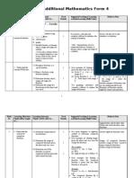 Yearly Plan Add Maths Form 4-Edit Kuching[1]