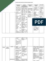 Matriz Analisis de Simulacion de Situaciones de Empresa Helpus