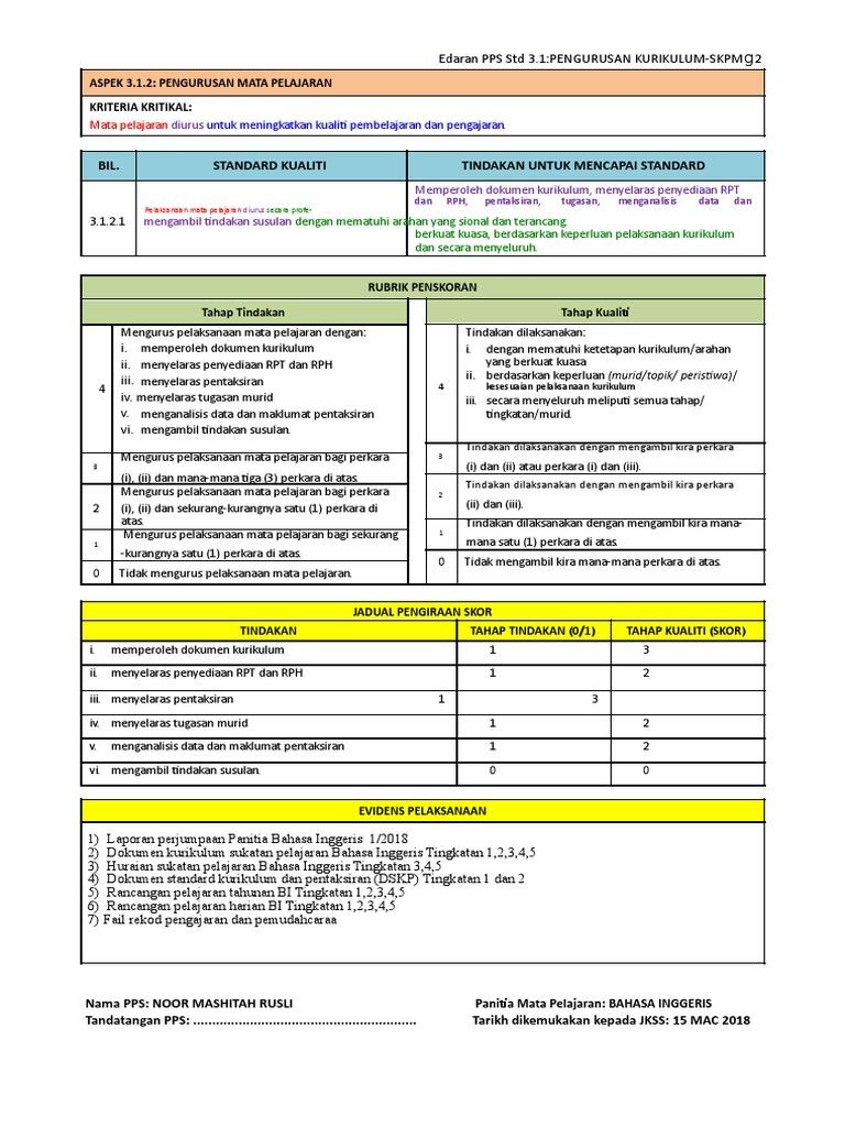 Edaran Pps Std 3 1 2 Pengurusan Panitia