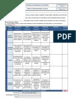 Rubrica Organizadores Visuales PG GOM UAP 2018