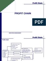 Profit Chain