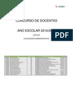Lista de Colocações Administrativas BR2