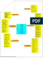 KNOWLEDGE MANAGEMENT EDUCATIONAL GUIDE MAP