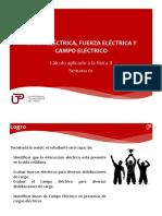 Carga Fuerza Campo Electrico