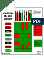 Matriz de Compatibilidad Para Gases Comprimidos