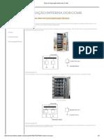 Tipos de Separação Interna Dos CCMs-MacroPainel
