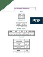 fea analysius report pdf