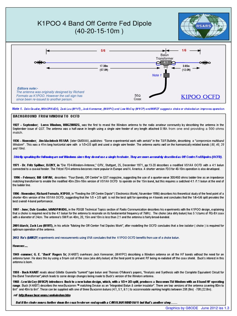 k1poo-4-band-ocfd-40-20-15-10m-richard-formato-iss-1-3 | Antenna