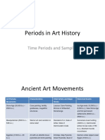 Periods in Art History.pdf