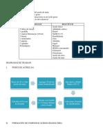 Cartel Lípidos (Cuestionario, Objetivos, Diagrama y Fundamento)