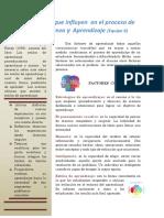 Factores que influyen  en el proceso E. Blog.pdf