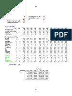 Nucor Valuation Analysis - HBR