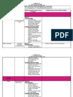 Analysis of Teaching Resources Draft