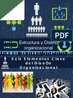 Estructuraydiseoorganizacional 120327210457 Phpapp01 (1)