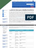 Portalconsular Itamaraty Gov Br Tabela-De-Vistos-para-cidadaos-brasileiros