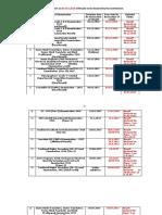 StatusReportofresultason2642018.pdf