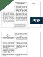 Matriks Dan Implikasi UUJN - UU No.2 Th 2014