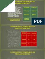 DISTANCIAS DE VISIBILIDAD DE ADELANTAMIENTO.pptx
