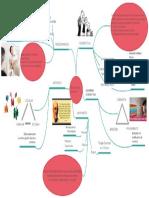 Producto Academico 1 Psicología Clínica y de La Salud