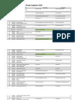 1. Daftar Mahasiswa Skripsi Batch 3 Pembimbing 1 Dan 2 New