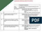 debate-task specification clarifications   2