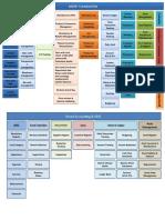 ERP Bloc Diagram