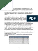Analyses Physico-chimique de La Viande r