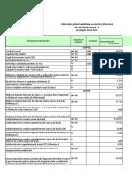 Activitatea Financiara Mo X 2014