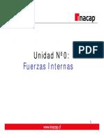 PPT Unidad N°1.pdf