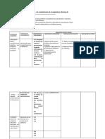 Matriz de Instrumentos de Evaluación de Competencias