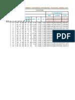 Formato de Topo p f1