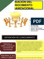 Creación Del Conocimiento Organizacional y Espiral Del Conocimiento