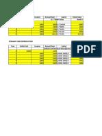 Process Economics Examples final