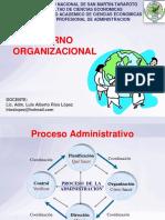 Entorno Organizacional y Administracion
