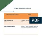 Matriz 1. Cambios y Desafíos Actuales en Evaluación.