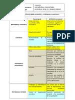 Análisis de Datos Cualitativos Pertinencia Curricular