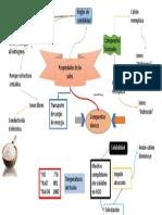 Mapa de Sales