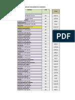 Copia de 20151701_Resumen de Metrados (Rev 05) (3)