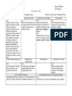 article analysis table