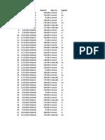 Tutorial Excel 0