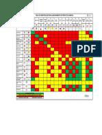 Matriz de compatibilidad para almacenamiento de productos químicos.pdf